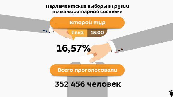 Парламентские выборы в Грузии по мажоритарной системе - Sputnik Грузия