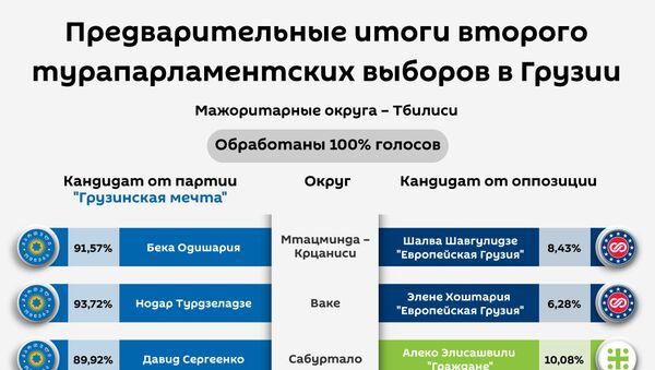 Второй тур парламентских выбора в Грузии: предварительные итоги - Sputnik Грузия