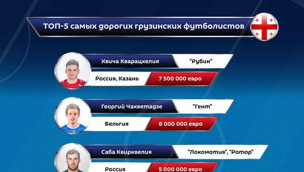 Топ-5 самых высокооплачиваемых футболистов Грузии - Sputnik Грузия