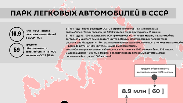 На чем ездили советские автолюбители - Sputnik Грузия