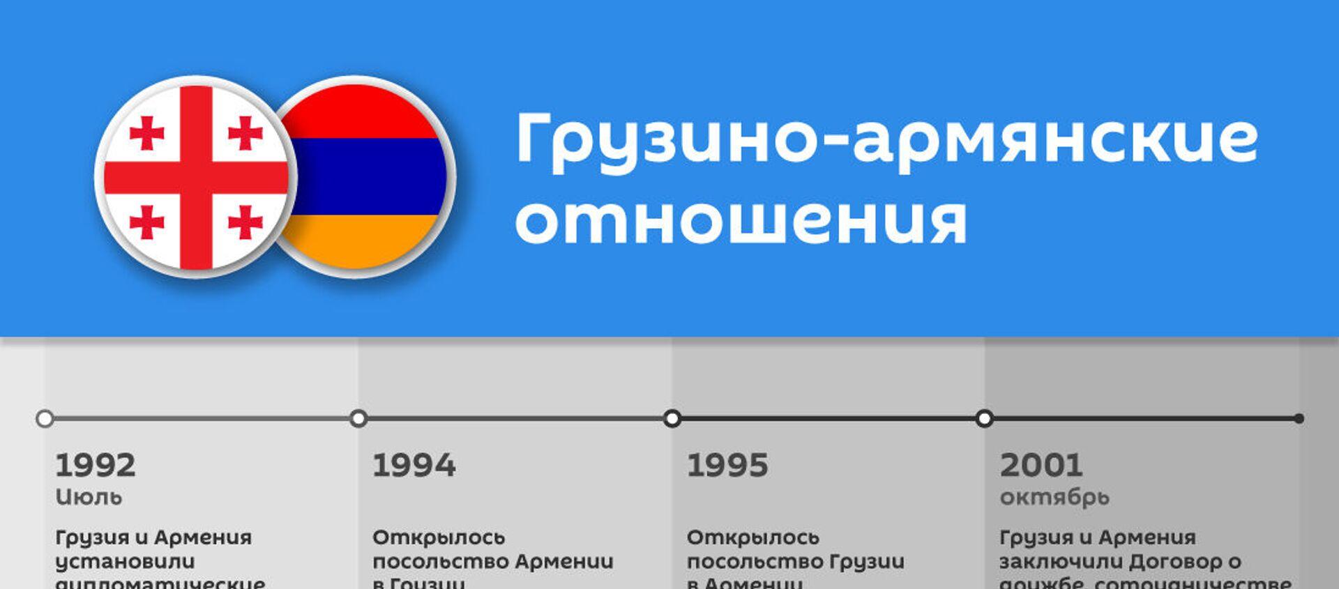 Грузино-армянские отношения 2021 - инфографика - Sputnik Грузия, 1920, 15.04.2021