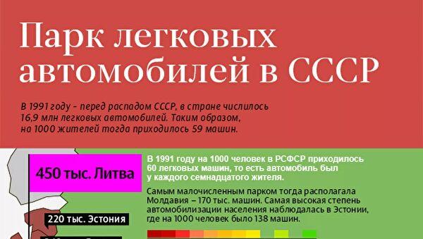 Автопарк в Грузии и других республиках СССР - Sputnik Грузия