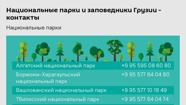 Контакты Национальных парков и заповедников Грузии - Sputnik Грузия