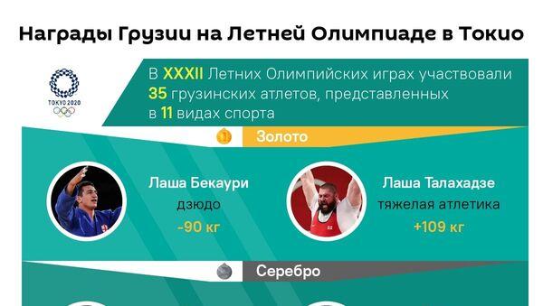 Победы Грузии на Олимпийских играх в Токио - Sputnik Грузия