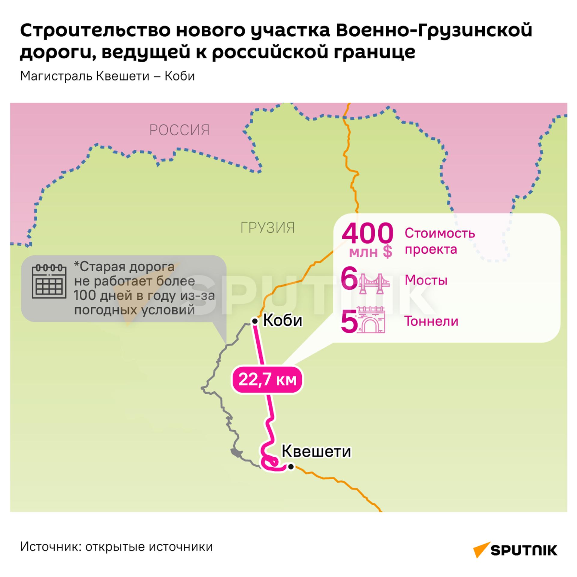 Маршрут новой дороги к грузино-российской границе - Sputnik Грузия, 1920, 23.09.2021