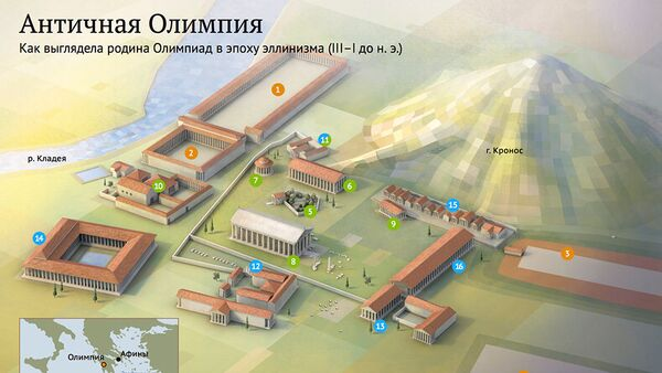 Античная Олимпия - Sputnik Грузия