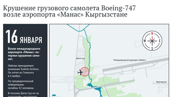 Маршрут и место крушения Boeing-747 под Бишкеком - Sputnik Грузия