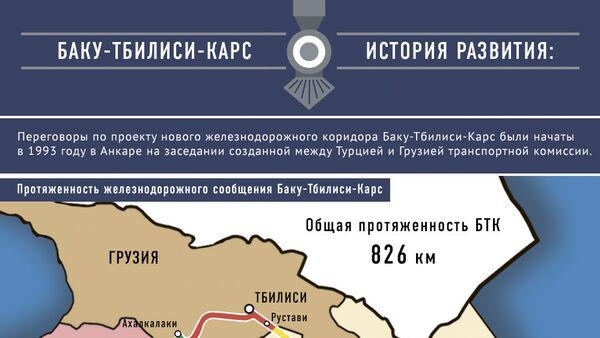 Проект железной дороги БТК - Sputnik Грузия