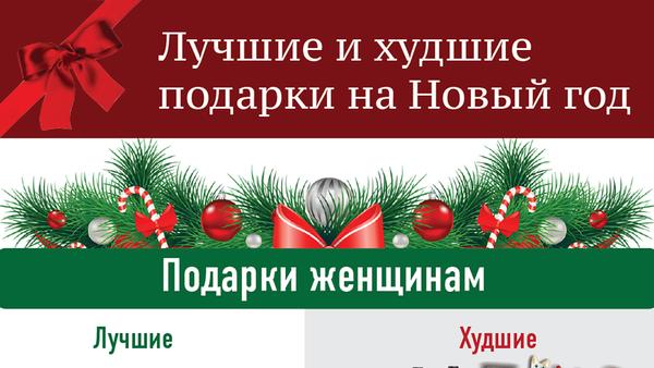 Лучшие и худшие подарки на Новый год - Sputnik Грузия