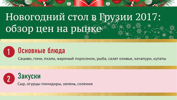 Новогодний стол в Грузии 2017: обзор цен на рынке - Sputnik Грузия