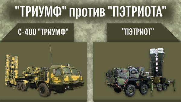 Пэтриот против Триумфа - Sputnik Грузия