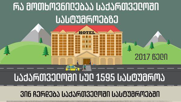 რა მოთხოვნილებაა საქართველოში სასტუმროებზე - Sputnik საქართველო