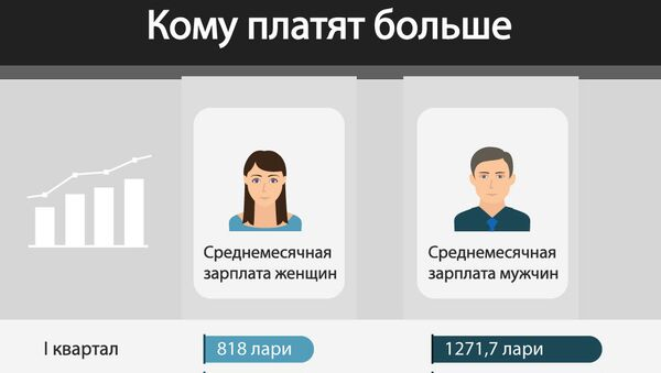 Зарплаты в Грузии: динамика роста в 2018 - Sputnik Грузия