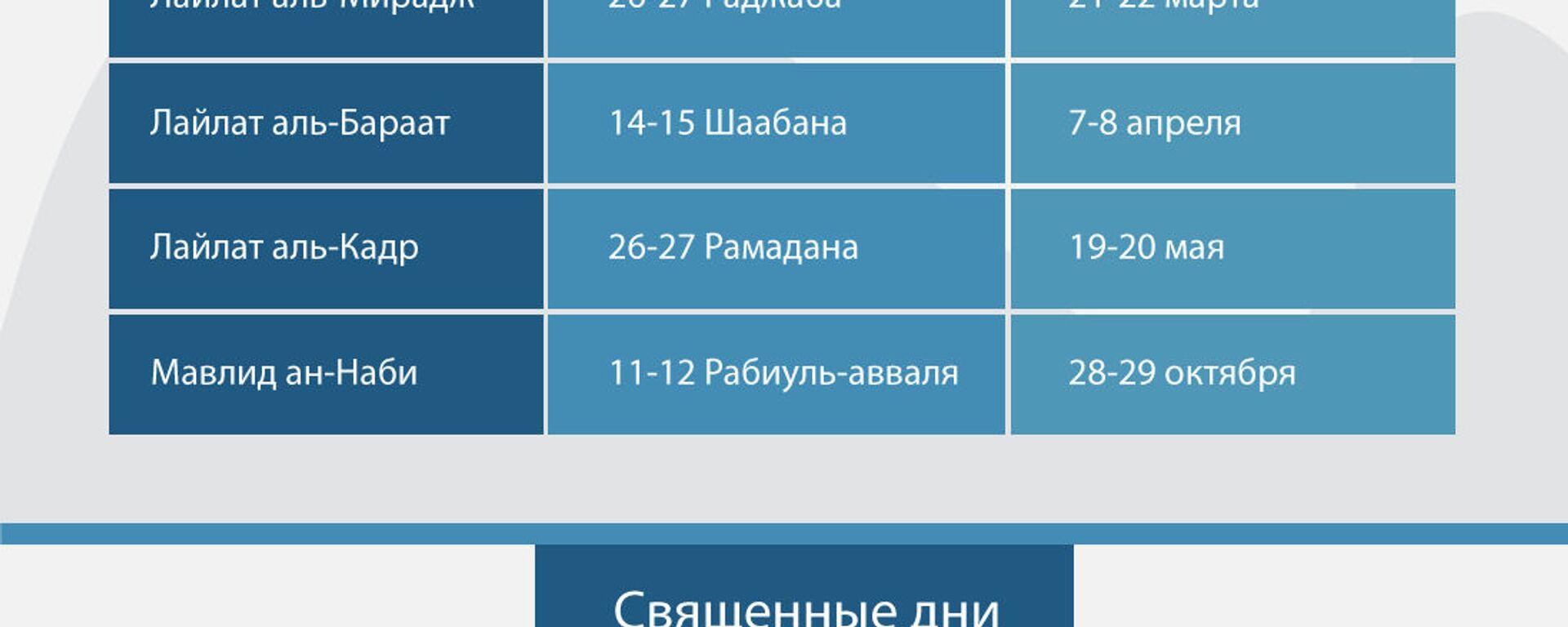 Мусульманский календарь праздников и постов, 2020 год - Sputnik Грузия, 1920, 25.09.2019