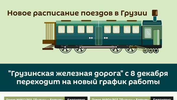 Расписание поездов - Sputnik Грузия